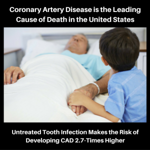 Tooth Infection and Heart Disease